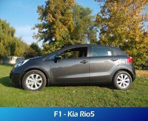 GaleriaRollerMobility - F1 - Kia Rio5