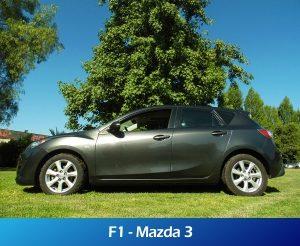GaleriaRollerMobility - F1 - Mazda 3