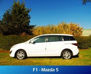 GaleriaRollerMobility - F1 - Mazda 5