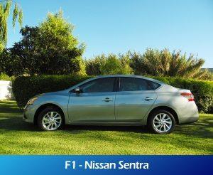 GaleriaRollerMobility - F1 - Nissan Sentra