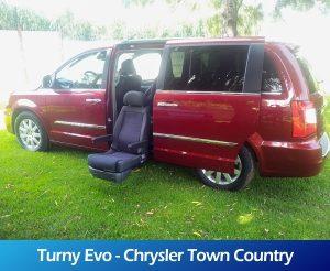 GaleriaRollerMobility - Turny Evo - Chrysler Town Country